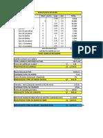 Presupuesto Gedeon
