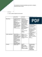 Analisis de Etica Interna y Externa
