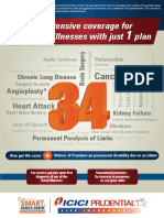 Icicipru Smart Health Leaflet
