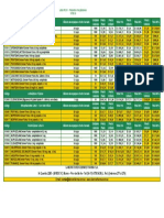 Lista 201 - Matriz (Hospitalarios)