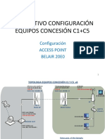 244396442 Instructivo Configuracion AP Belair 20e0 v3 Pptx