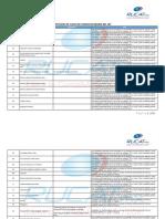 Catalogo de Clave Unidad de Medida SAT