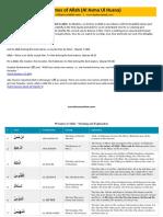 99-Names-of-Allah [www.99NamesofAllah.name].pdf