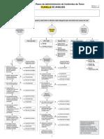 TAP ROOT Incident Analysis Worksheet