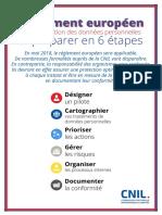 RGPD_6_etapes_interactifv2.pdf