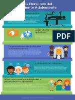 Infografia los derechos del paciente adolescente psicologia juridica