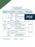 Tabla de Especificaciones e La Guía de Análisis de Contenido o Grupo Focal Sobre Focal