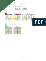 Planilla de Excel de Distribucion Exponencial (1)