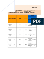 Matriz Para Identificación de Peligro Sena