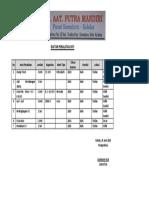 Daftar Peralatan CV.aat