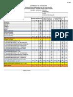 Cuadro Resumen Program Alternativo Centro Educativo