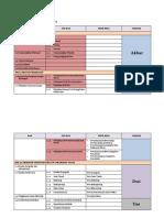 Outline Laporan Antara RDTR Samarinda Utara-converted