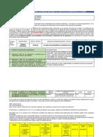 11 PLC ACTIVIDAD - Planificación para abordar riesgos - PLANTILLA