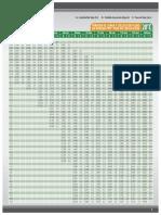 Perdida de Carga y Calculo de Flujo en Donsen Ppr Pn20 en Circulacion a 20c 60c