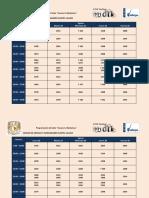 Calendario de Inducción Conoce tu Mediateca 2020-1