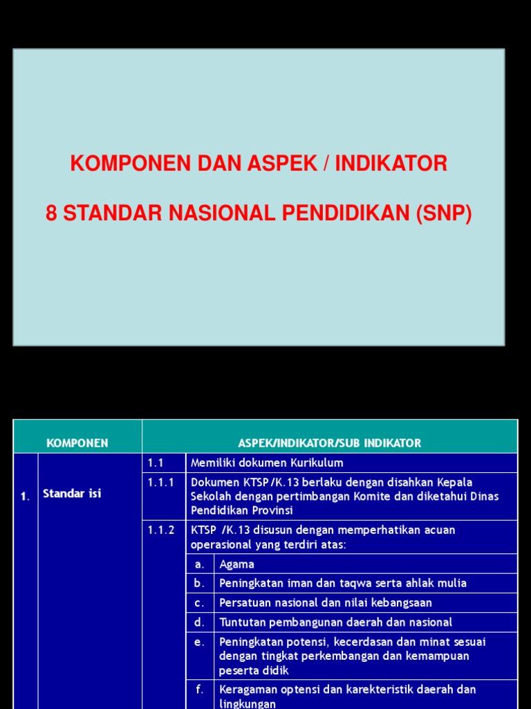 1 Ppt 8 Standar Nasional Pendidikan