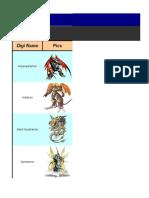 ''Digimon Genetic