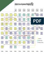 Grade da Engenharia de Produção da UFSCar.pdf