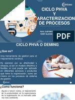 Analisis Ciclo Phva y Carecterizacion de Procesos