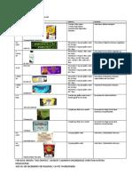 245539653-Gamefowl-Medication-Guide.docx