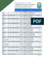 Programacion Academica-16!08!2019 13-24-07