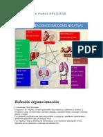 Reflexologia Podal Aplicada a Cada Organo