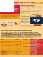 FANTA-Anthropometry-Children-Birth-to-5-Reference-Jun2018.pdf