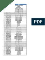 WEG India staff contact numbers.pdf