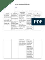 Analisa Journal Searching Febri Cp