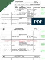 Planeacion  de Clases  tecno-infor 1.docx