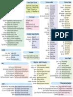 Comparitech-Powershell-cheatsheet
