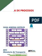 MAPA DE PROCESOS (1).pptx