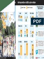 Infographie - Les villages qui doublent en été
