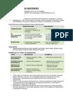 Proposition and Sentences (Output).docx