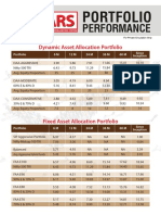 MARS Portfolio Performance 31 March Copy