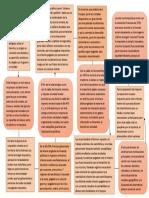 mapa conceptual tributaria.docx