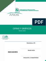 CIFRAS Y GRAFICOS