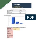 Avanti Course Planner_M
