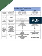 Caracteristicas de Las PYMES (1)