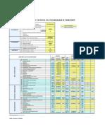 Simulador de Costos DFI-1.xls