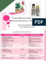 caractersticasentrelaeducacinvirtualypresencial-130910002032-.pdf