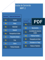 Escalas de Contenido MMPI.2.pdf