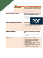 Alcances Del Mantenimiento Preventivo de UPS Trifásica NXA