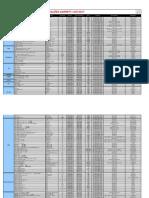 Catálogo Garret tabela aplicação