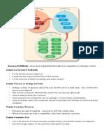 A2 Resource Profit Model