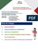Ppt 1 Enfoque Por Competencias