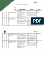 PLANIFICACIONES 2 2018 orientacion 5°