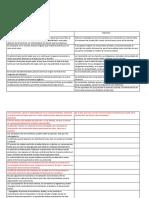 Módulo 4 -API 4 (Derecho Privado VII - Sucesiones).docx