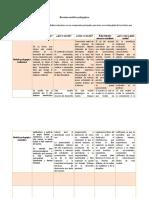 Resumen modelos pedagógicos