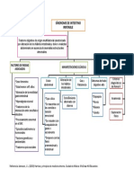 Sd. de intestino irritable.pdf